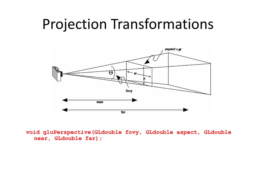 Projection Transformations