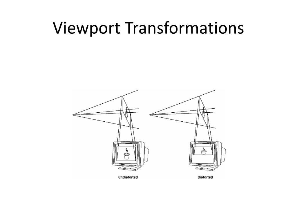 Viewport Transformations