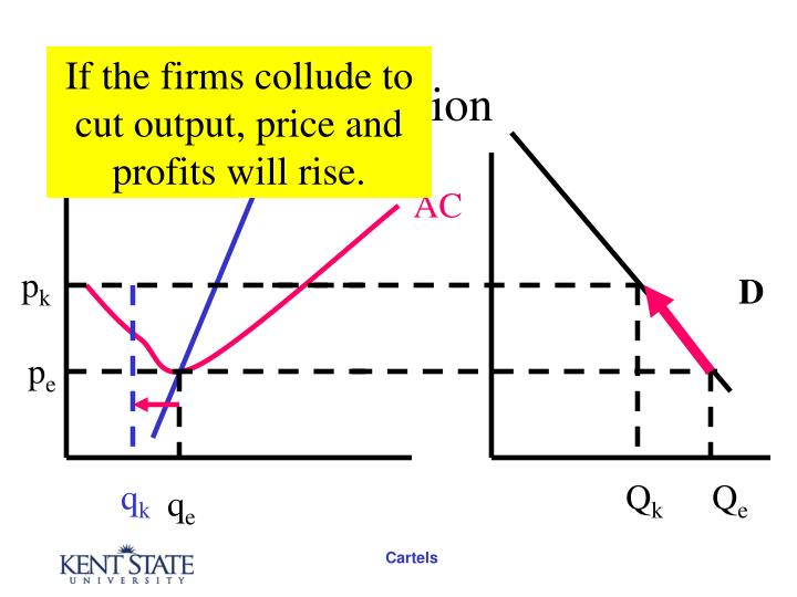 If the firms collude to cut output, price and profits will rise.