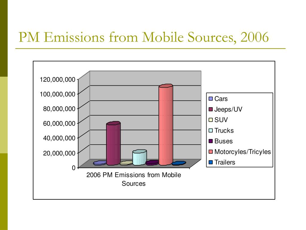 PM Emissions from Mobile Sources, 2006