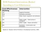whs preferred interventions ranked according to cost effectiveness