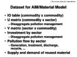 dataset for aim material model
