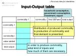 input output table