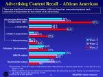 advertising content recall african american