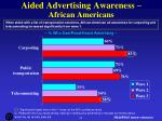 aided advertising awareness african americans