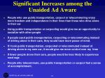 significant increases among the unaided ad aware