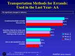 transportation methods for errands used in the last year aa
