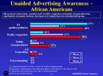 unaided advertising awareness african americans