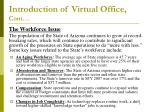 introduction of virtual office cont7