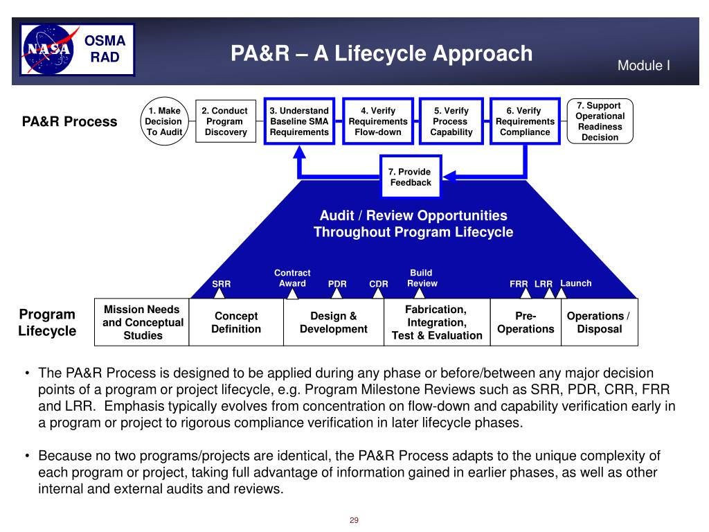 PA&R Process