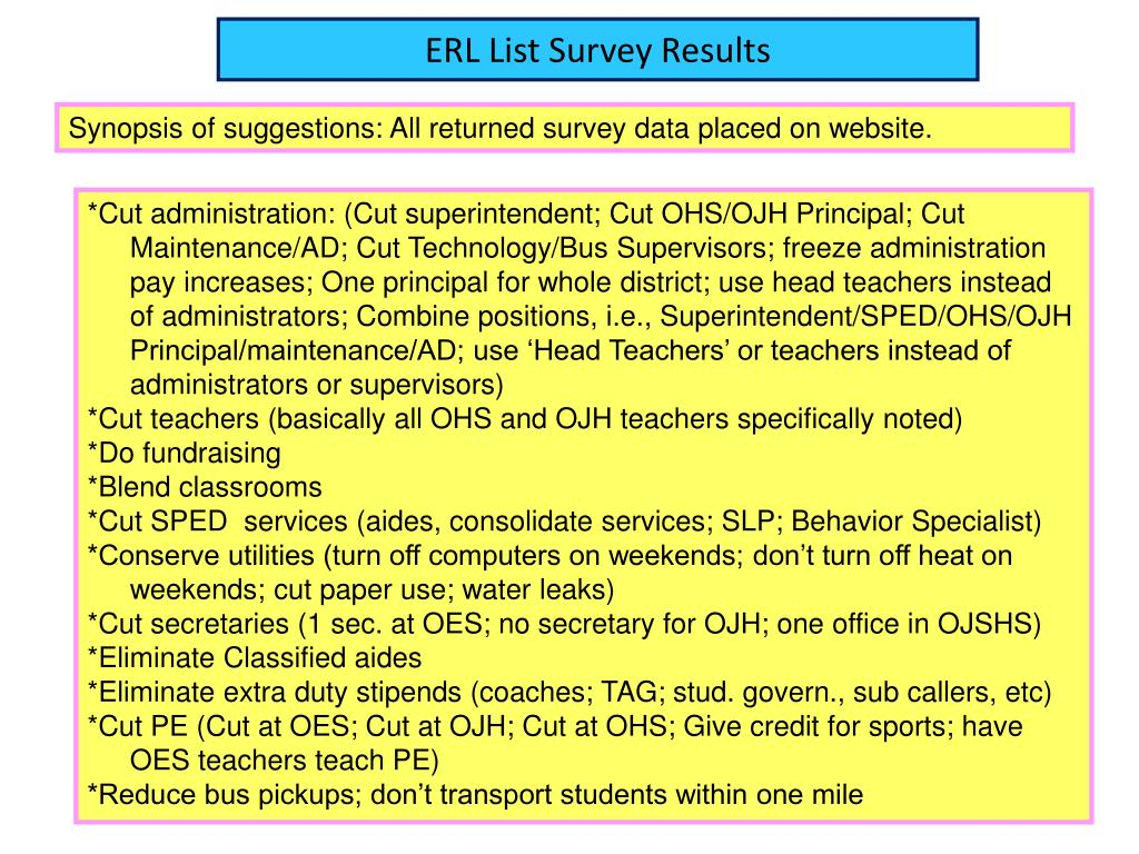ERL List Survey Results