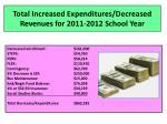 total increased expenditures decreased revenues for 2011 2012 school year