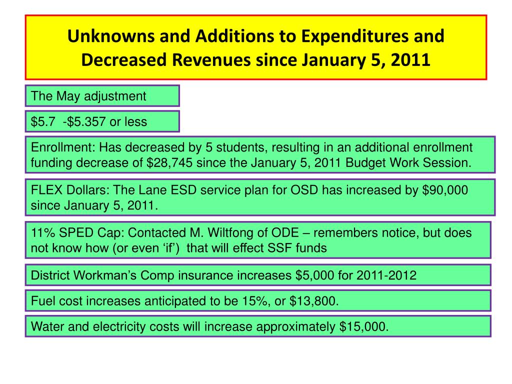 Unknowns and Additions to Expenditures and Decreased Revenues since January 5, 2011