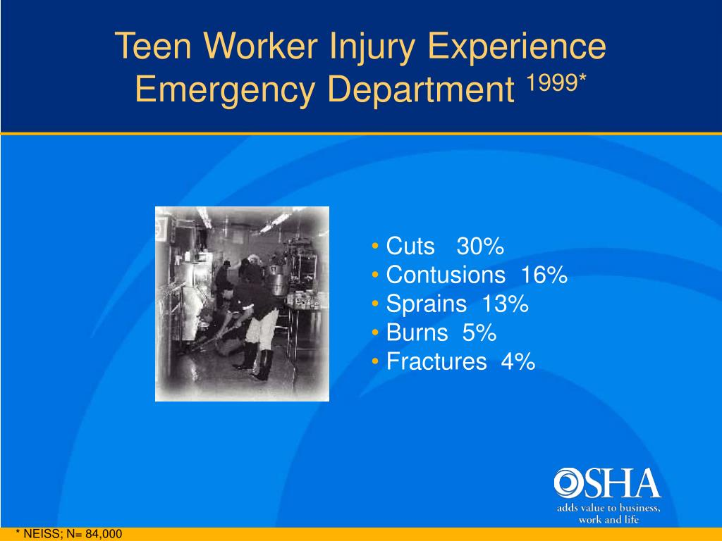 Teen Worker Injury Experience