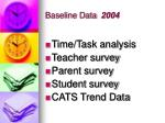 baseline data 2004