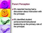 parent perception