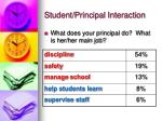 student principal interaction