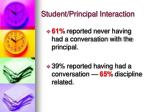student principal interaction15