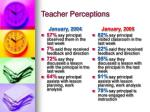 teacher perceptions31