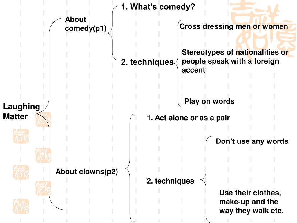 1. What's comedy?