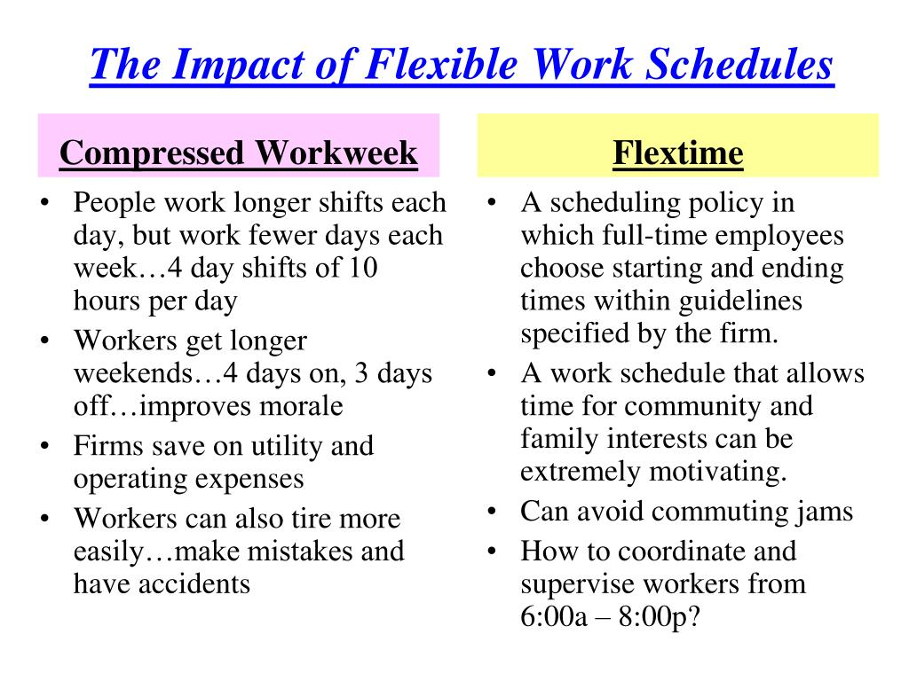 4 Days On 3 Days Off Work Schedule ppt - job analysis :  the process of gathering detailed