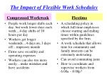 the impact of flexible work schedules
