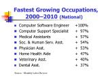 fastest growing occupations 2000 2010 national