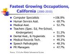 fastest growing occupations california 2000 2010