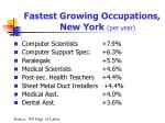 fastest growing occupations new york per year