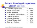 fastest growing occupations oregon 2000 2008