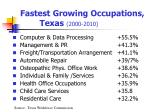 fastest growing occupations texas 2000 2010