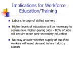 implications for workforce education training