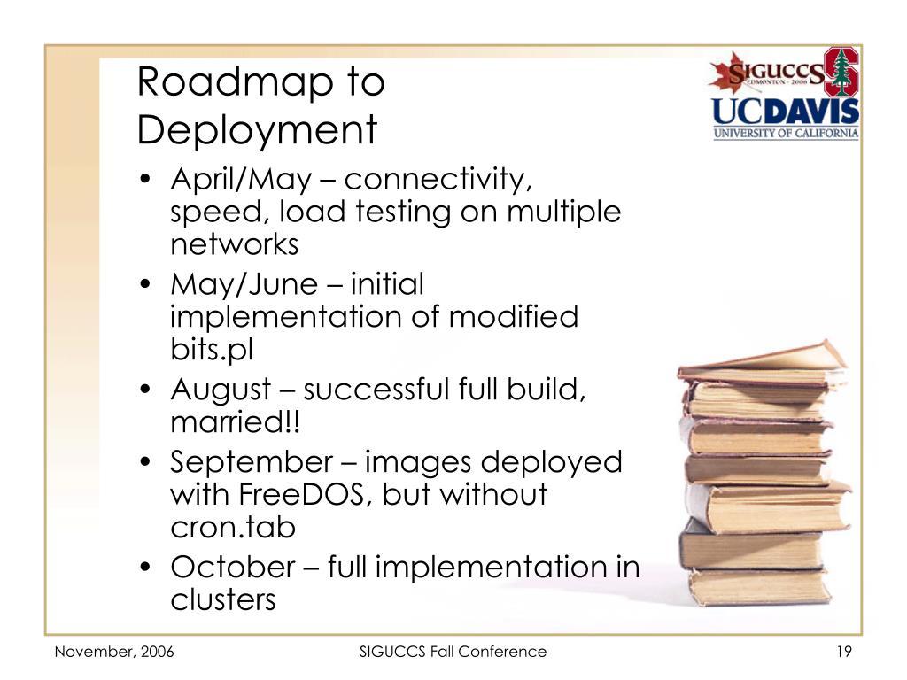 Roadmap to