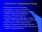 elements of a negotiating strategy