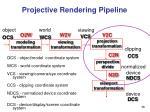 projective rendering pipeline38