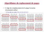 algorithmes de replacement de pages17