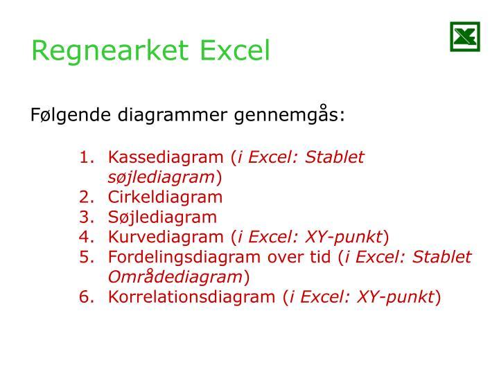 Regnearket Excel