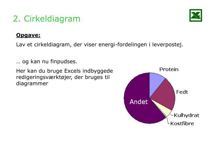2. Cirkeldiagram