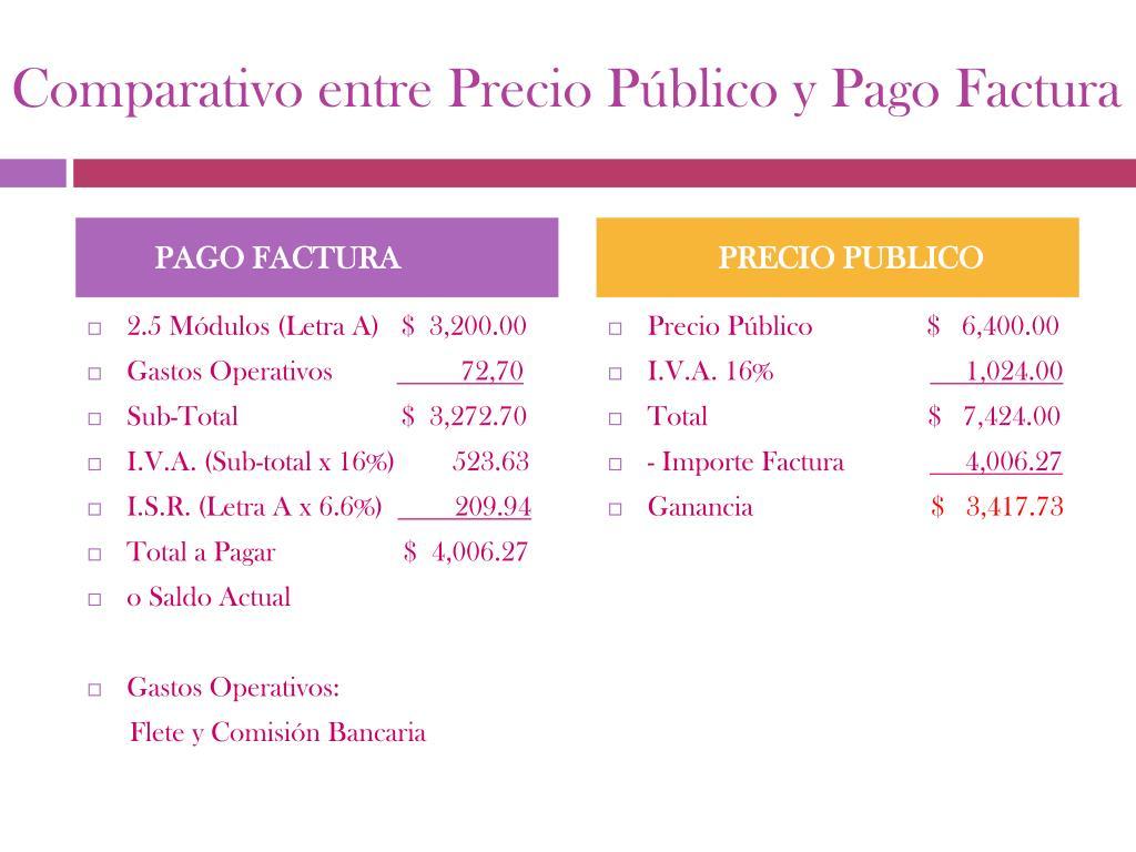 Comparativo entre Precio Público y Pago Factura