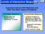 levels of interactive response