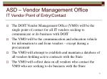 asd vendor management office it vendor point of entry contact