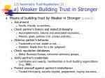 2 2 as ymmetric t rust negotiations 2 a weaker building trust in stronger