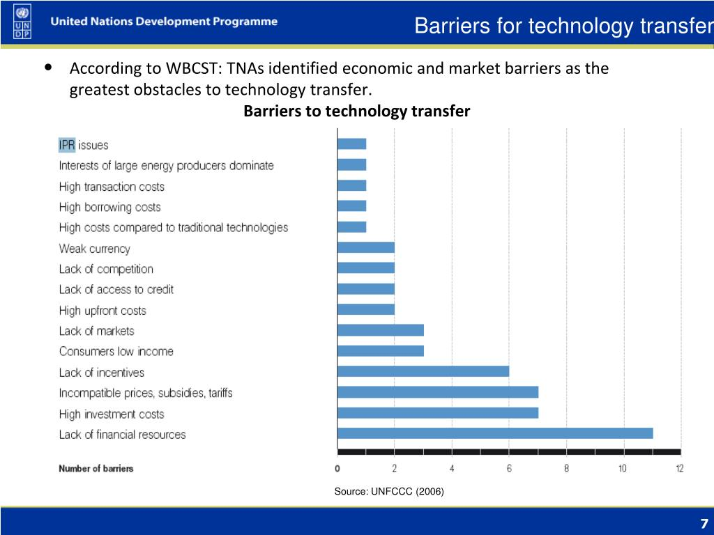 Barriers for technology transfer