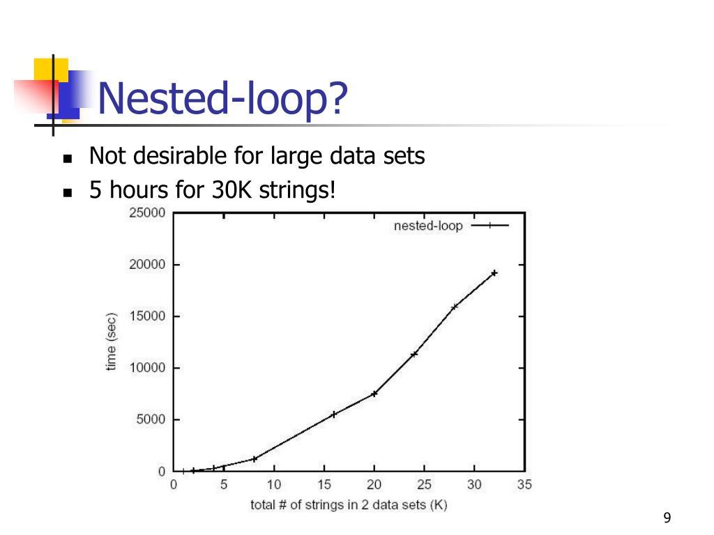 Nested-loop?