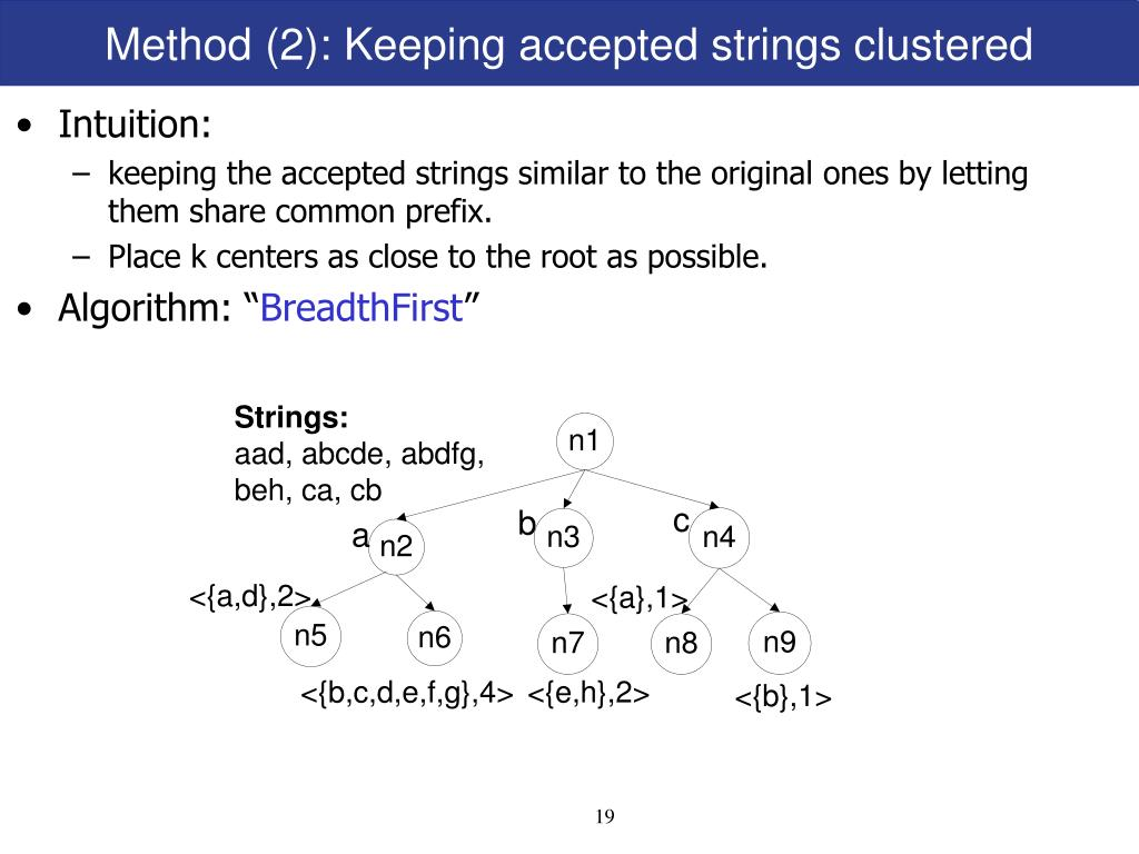 Method (2): Keeping accepted strings clustered