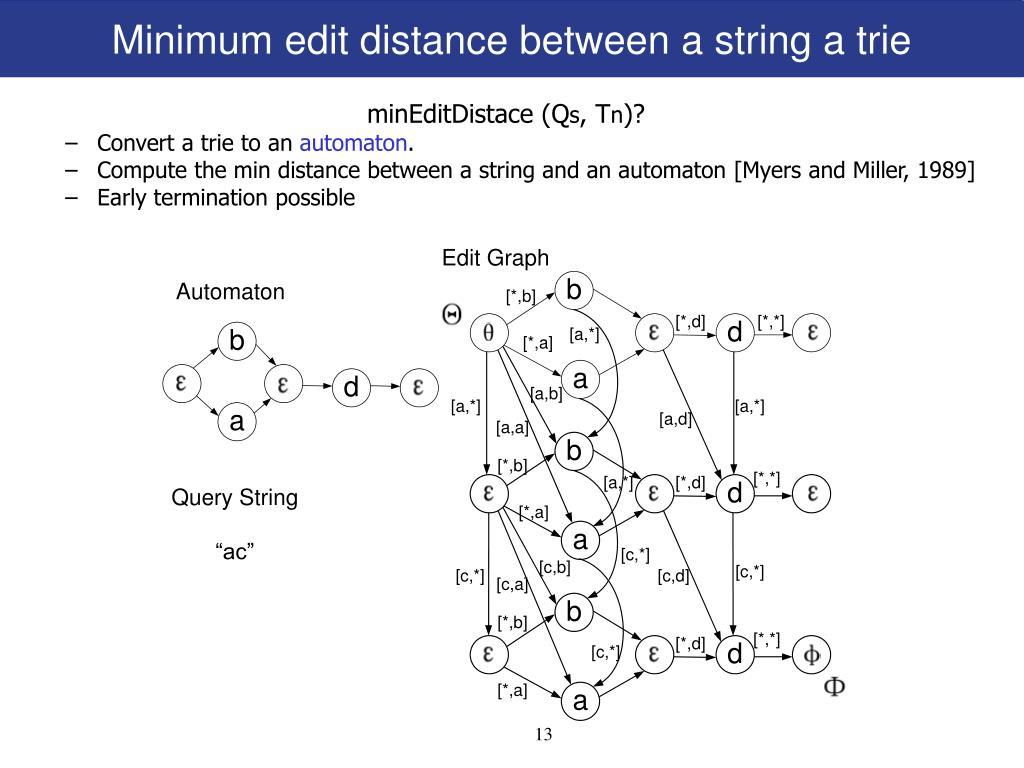 Minimum edit distance between a string a trie