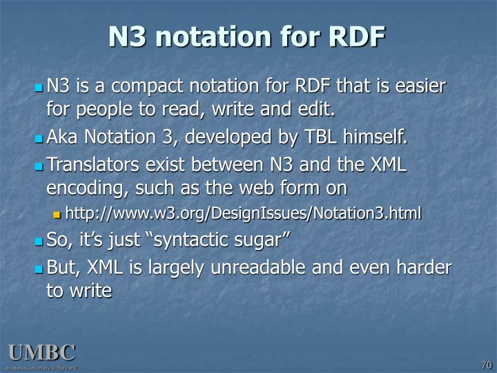 N3 notation for RDF