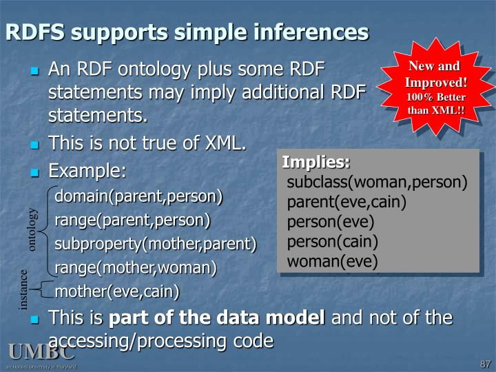 RDFS supports simple inferences