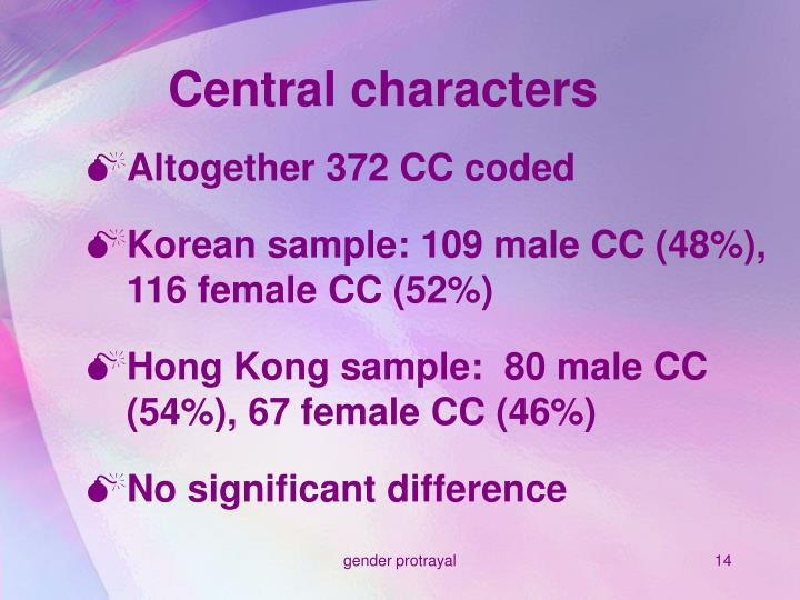 Central characters