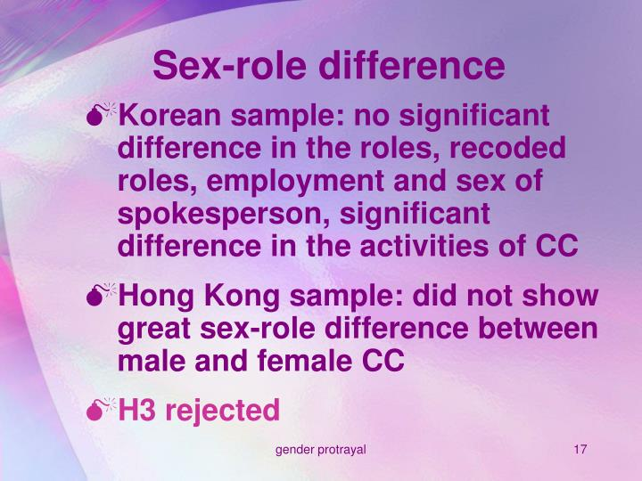 Sex-role difference